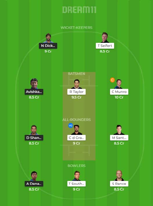 Cricingif Dream XI